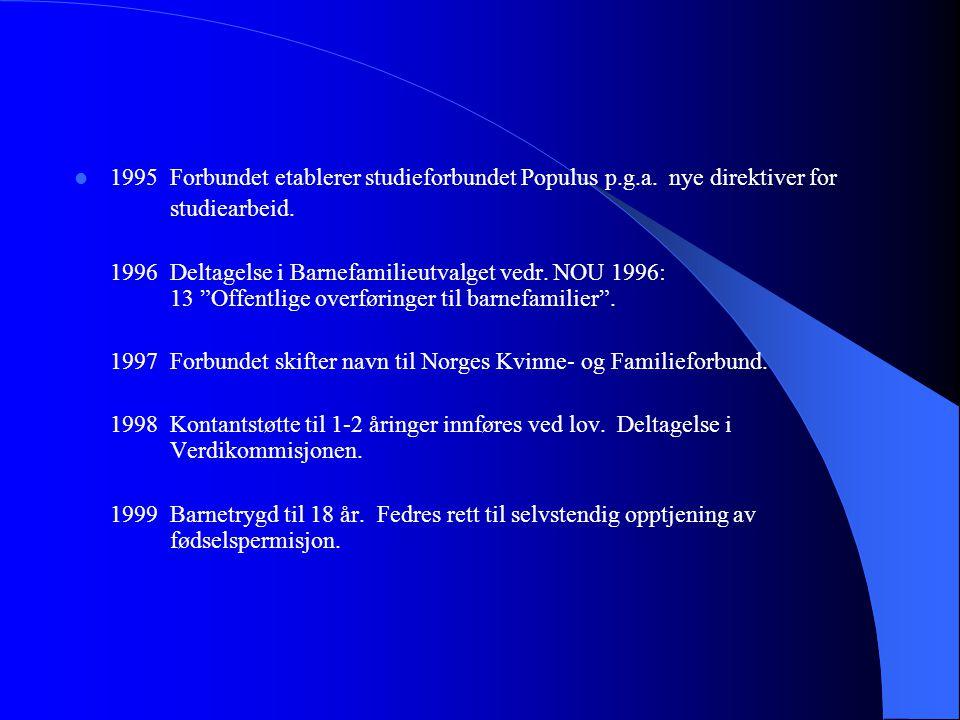1995. Forbundet etablerer studieforbundet Populus p. g. a