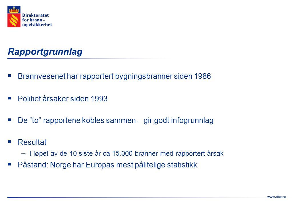 Rapportgrunnlag Brannvesenet har rapportert bygningsbranner siden 1986