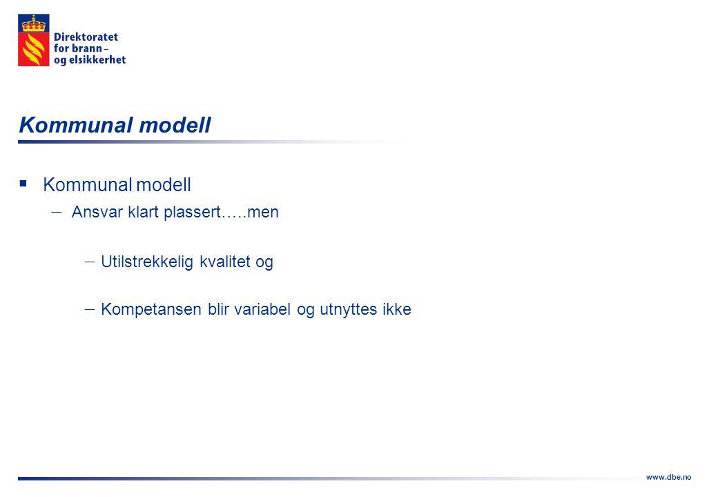 Kommunal modell Kommunal modell Ansvar klart plassert…..men