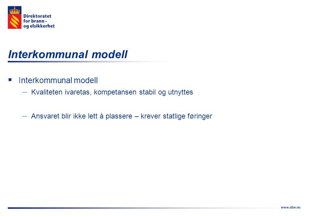 Interkommunal modell Interkommunal modell