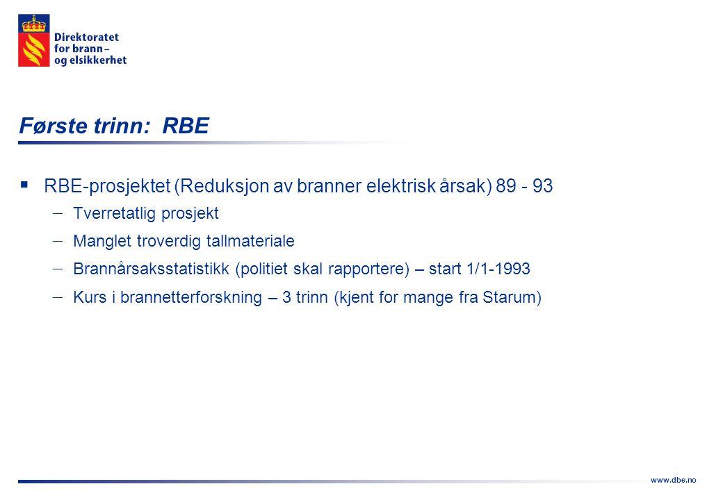 Første trinn: RBE RBE-prosjektet (Reduksjon av branner elektrisk årsak) 89 - 93. Tverretatlig prosjekt.