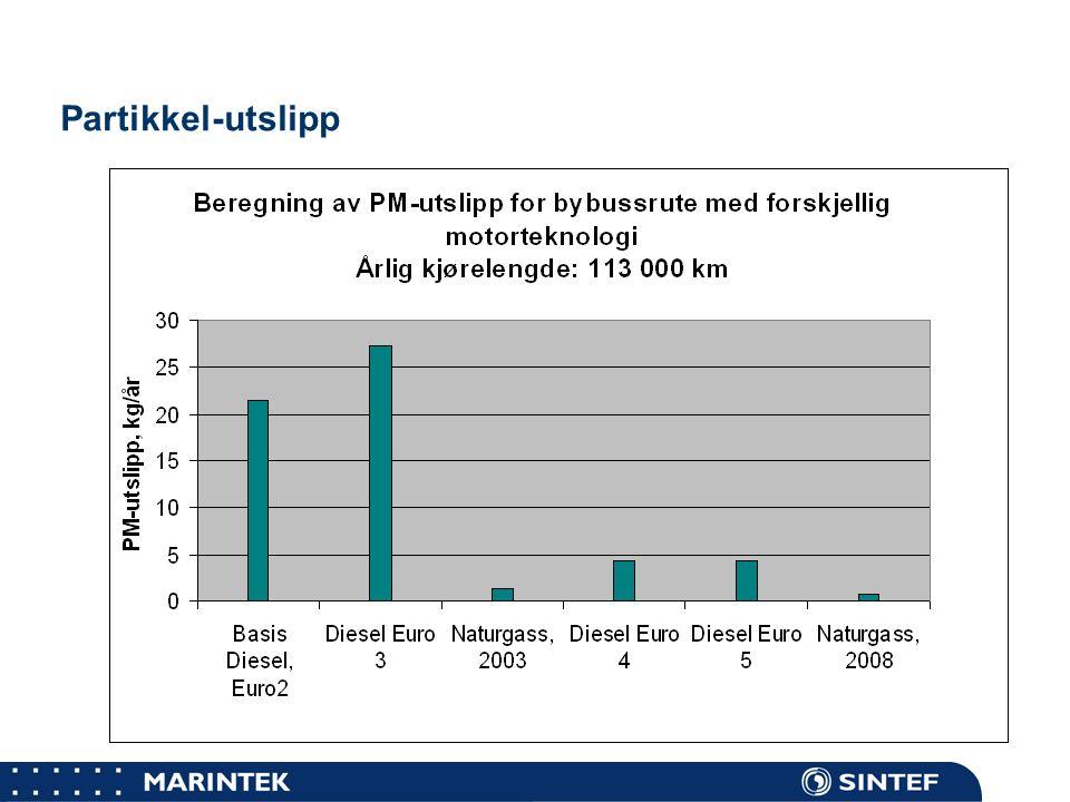 Partikkel-utslipp Økt partikkelutslipp for Euro 3 motorer pga NOx tradeoff . Naturgass gir små mengder partikler.
