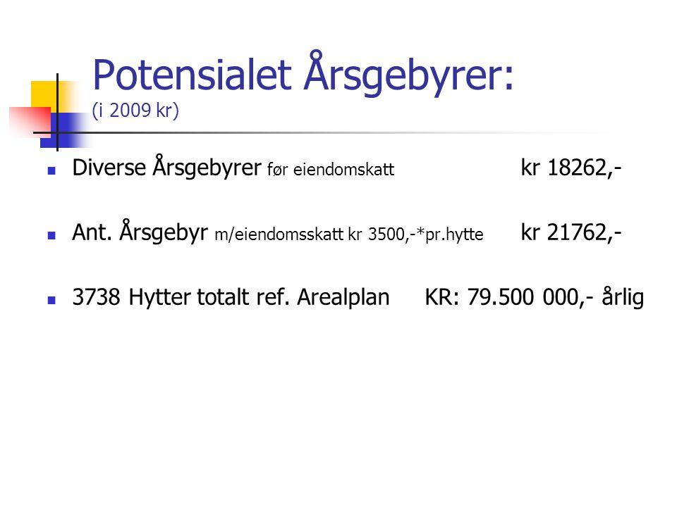 Potensialet Årsgebyrer: (i 2009 kr)