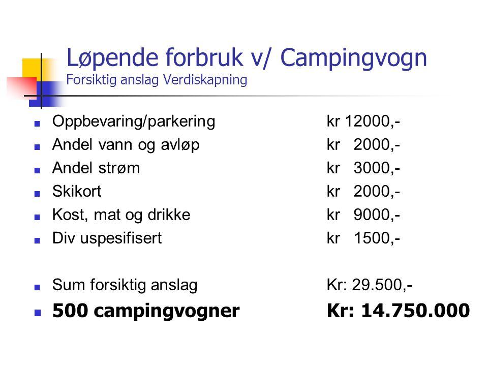 Løpende forbruk v/ Campingvogn Forsiktig anslag Verdiskapning