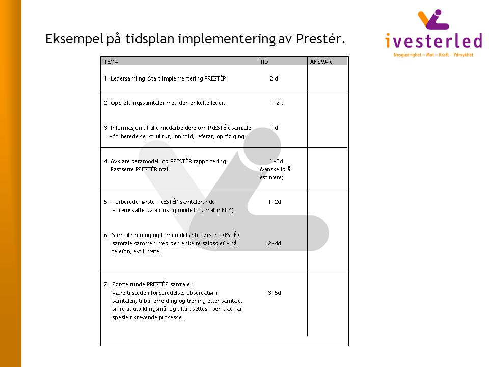 Eksempel på tidsplan implementering av Prestér.