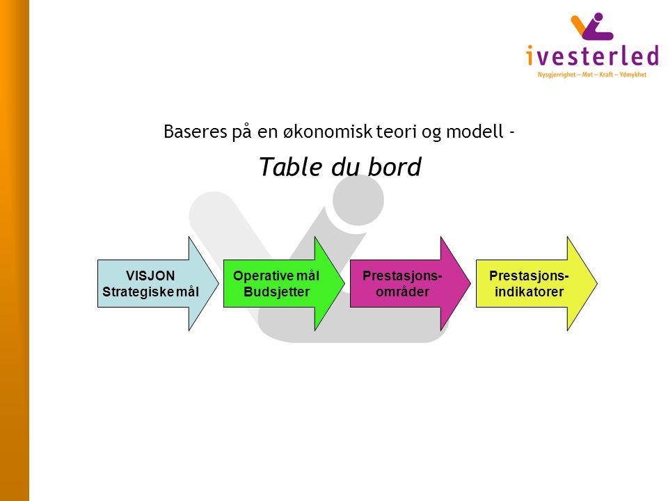 Baseres på en økonomisk teori og modell - Table du bord