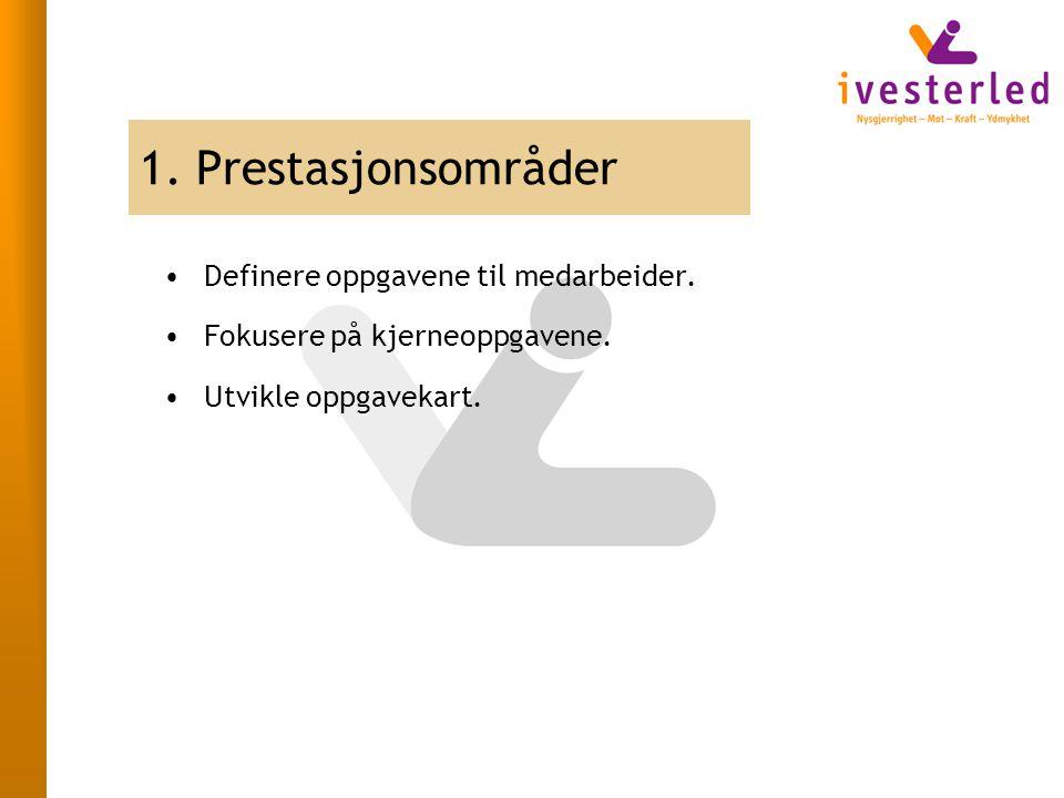 1. Prestasjonsområder Definere oppgavene til medarbeider.