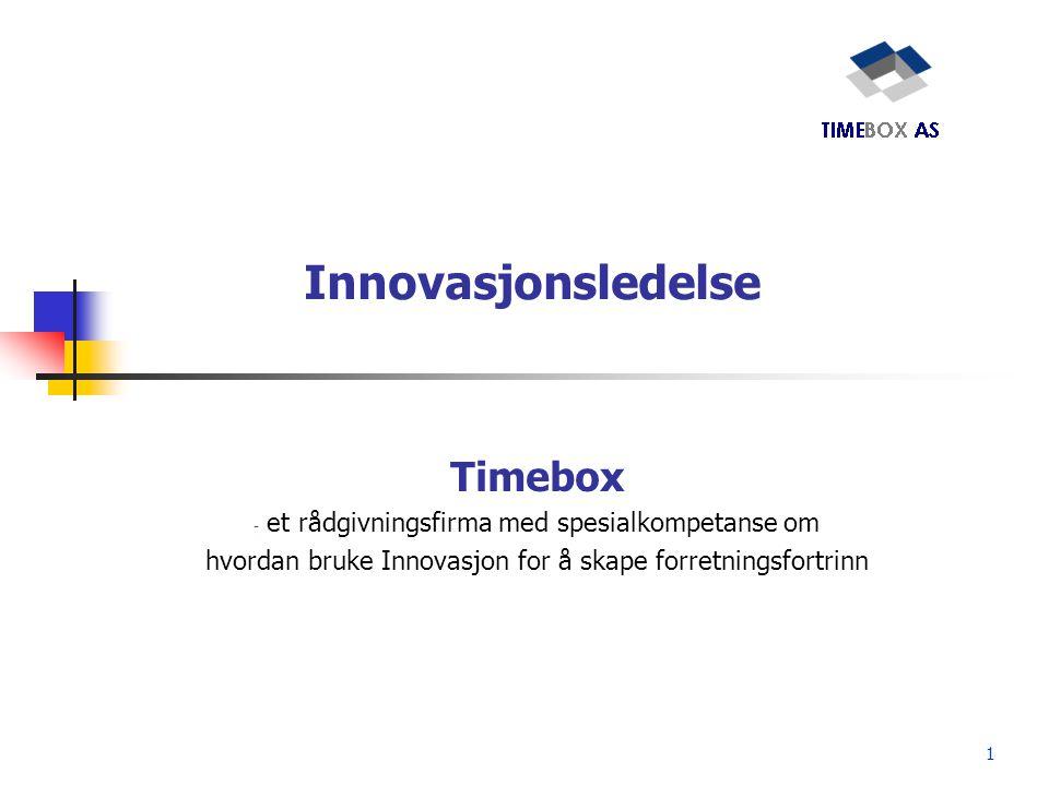 Innovasjonsledelse Timebox