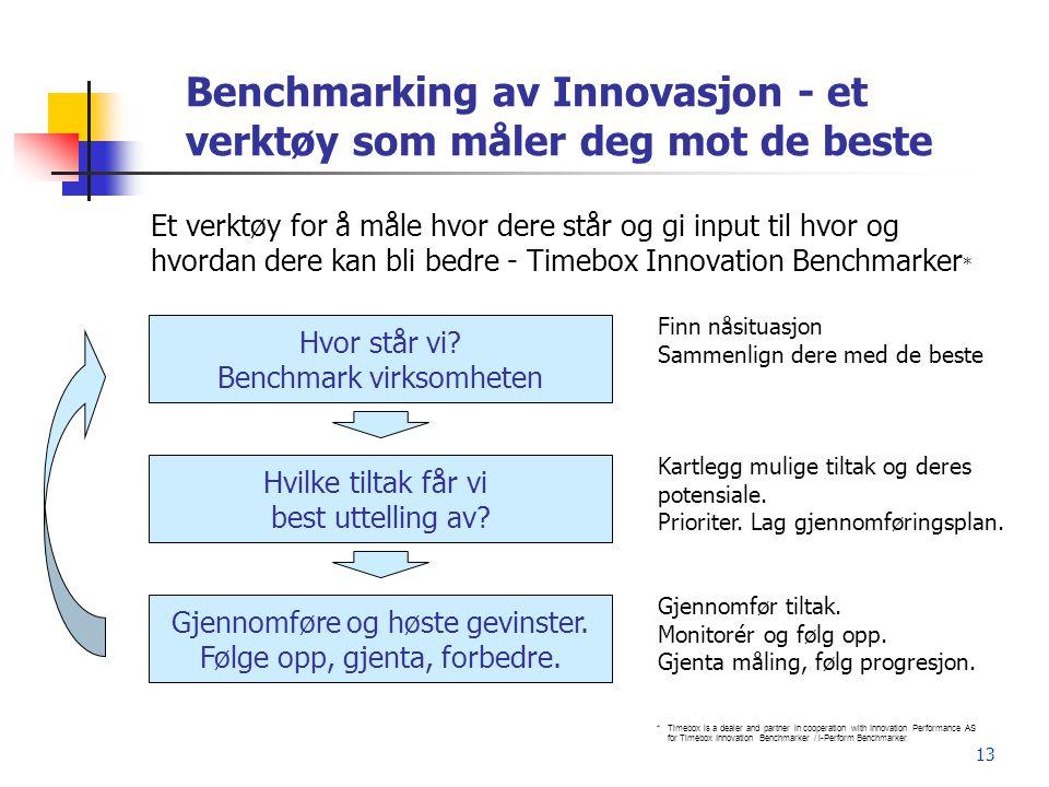 Benchmarking av Innovasjon - et verktøy som måler deg mot de beste