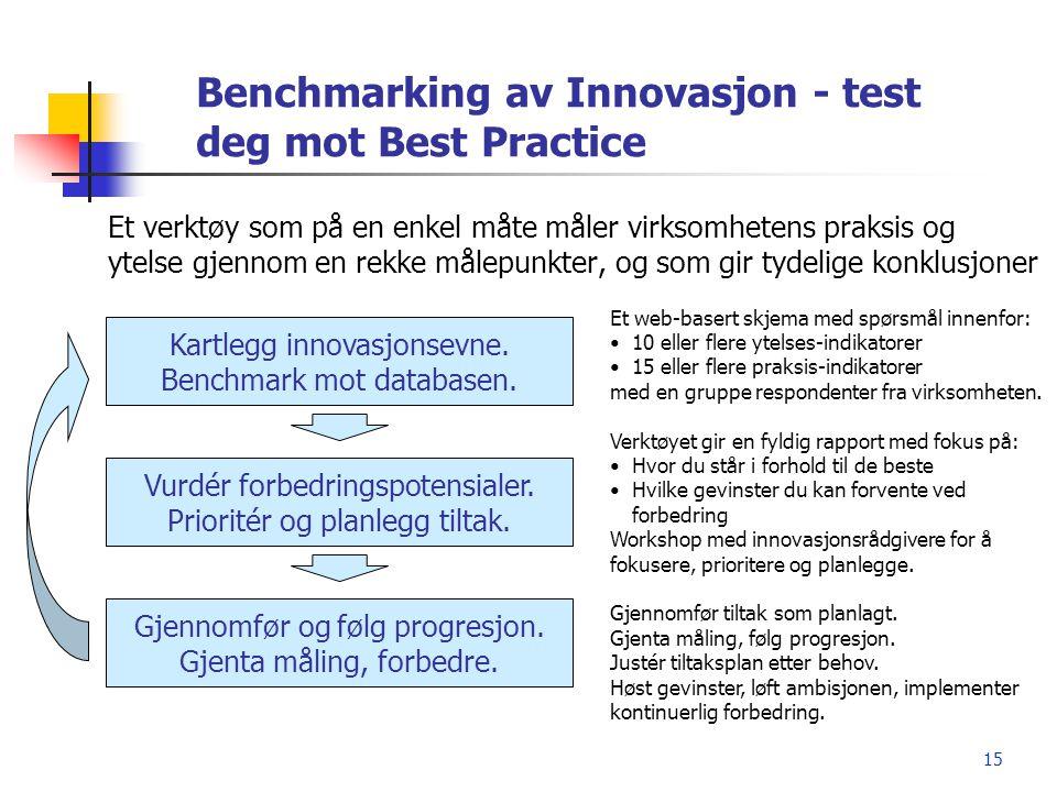 Benchmarking av Innovasjon - test deg mot Best Practice