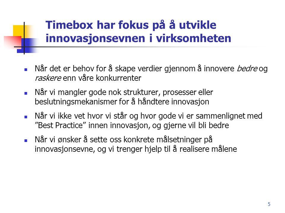 Timebox har fokus på å utvikle innovasjonsevnen i virksomheten