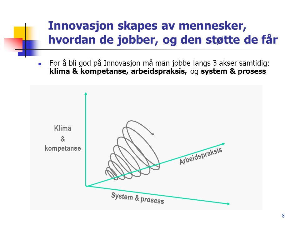 Innovasjon skapes av mennesker, hvordan de jobber, og den støtte de får