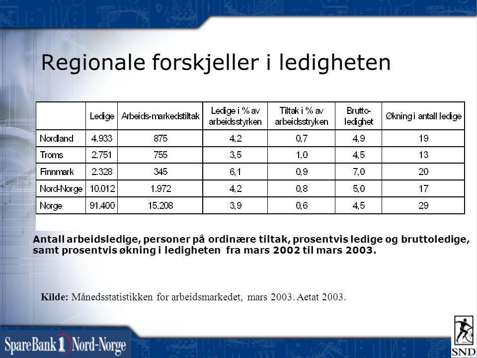 Regionale forskjeller i ledigheten