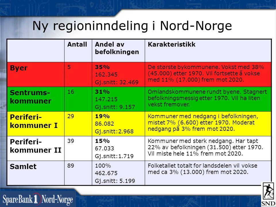 Ny regioninndeling i Nord-Norge