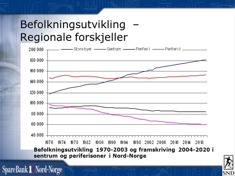 Befolkningsutvikling – Regionale forskjeller
