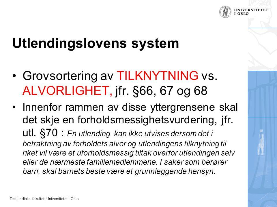 Utlendingslovens system