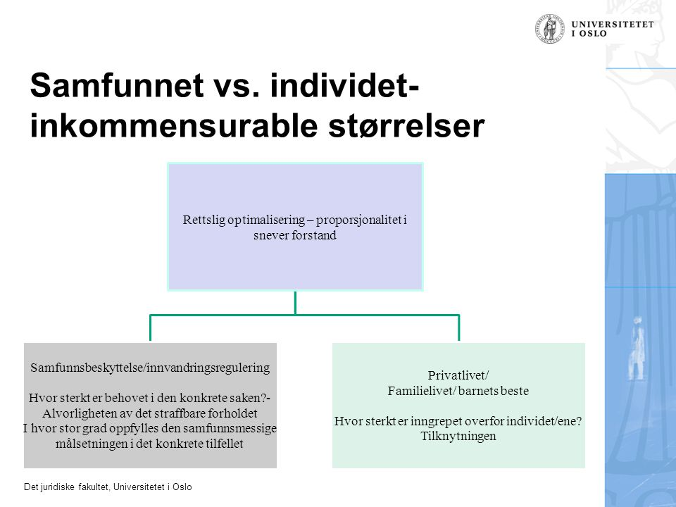 Samfunnet vs. individet- inkommensurable størrelser