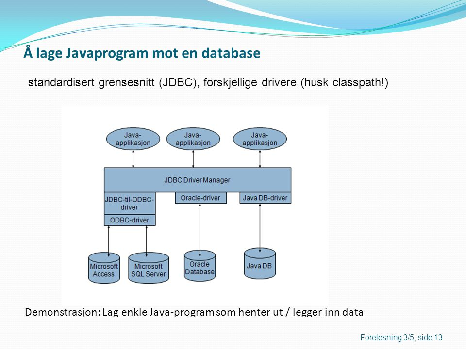 Å lage Javaprogram mot en database