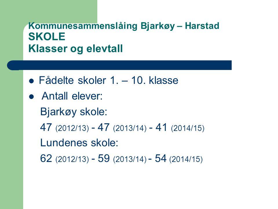 Kommunesammenslåing Bjarkøy – Harstad SKOLE Klasser og elevtall