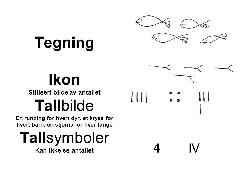 Tegning Ikon Stilisert bilde av antallet Tallbilde En runding for hvert dyr, et kryss for hvert barn, en stjerne for hver fange Tallsymboler Kan ikke se antallet