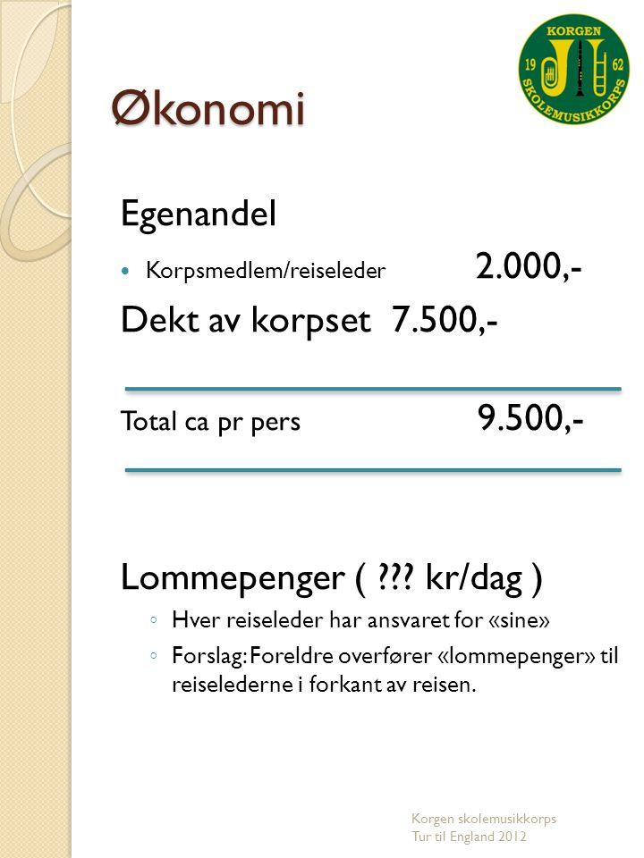 Økonomi Egenandel Dekt av korpset 7.500,- Lommepenger ( kr/dag )