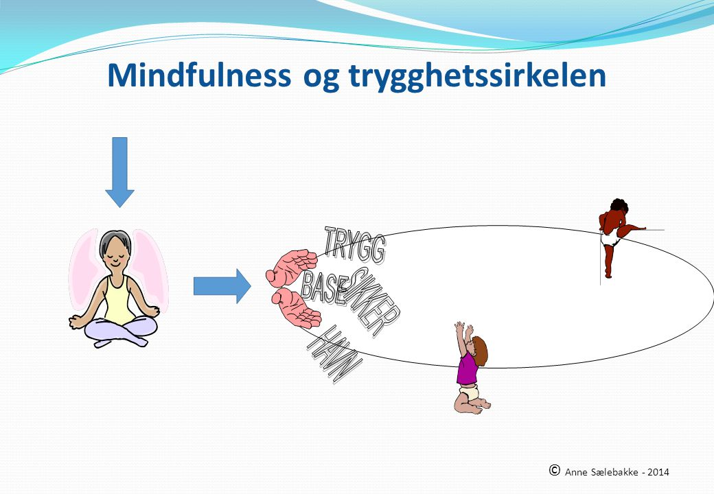 Mindfulness og trygghetssirkelen