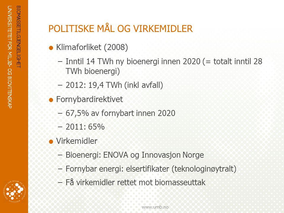 POLITISKE MÅL OG VIRKEMIDLER