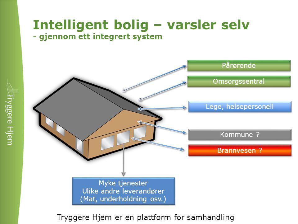 Intelligent bolig – varsler selv - gjennom ett integrert system