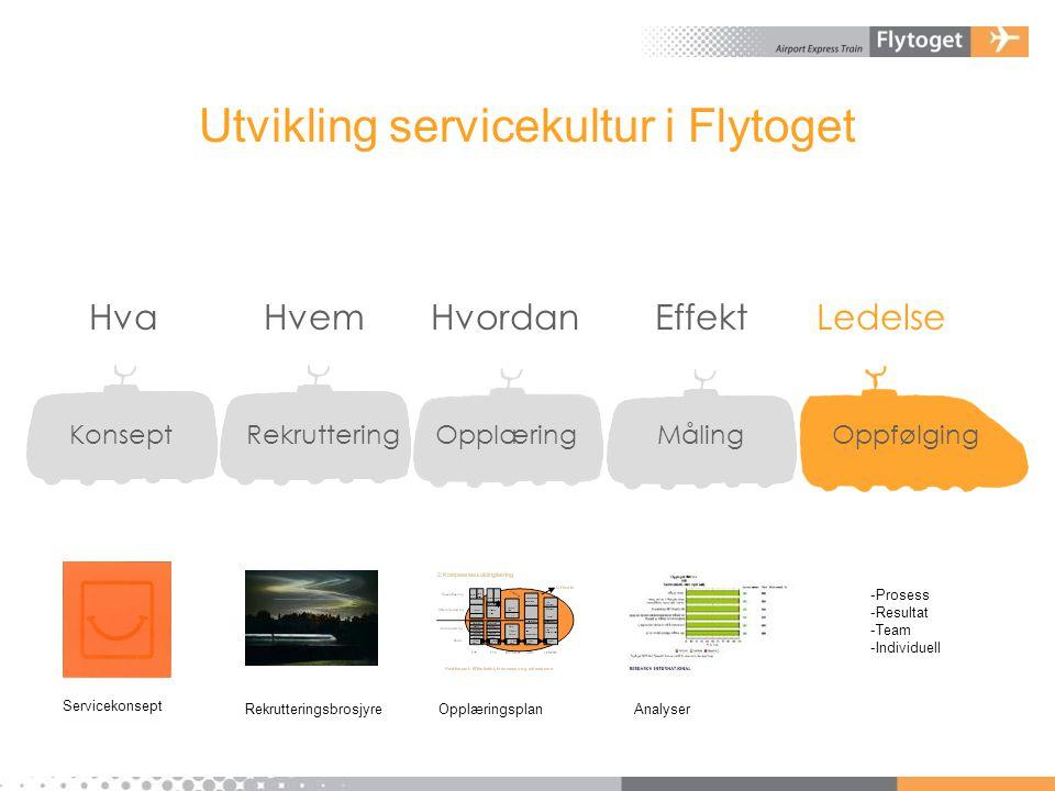Utvikling servicekultur i Flytoget