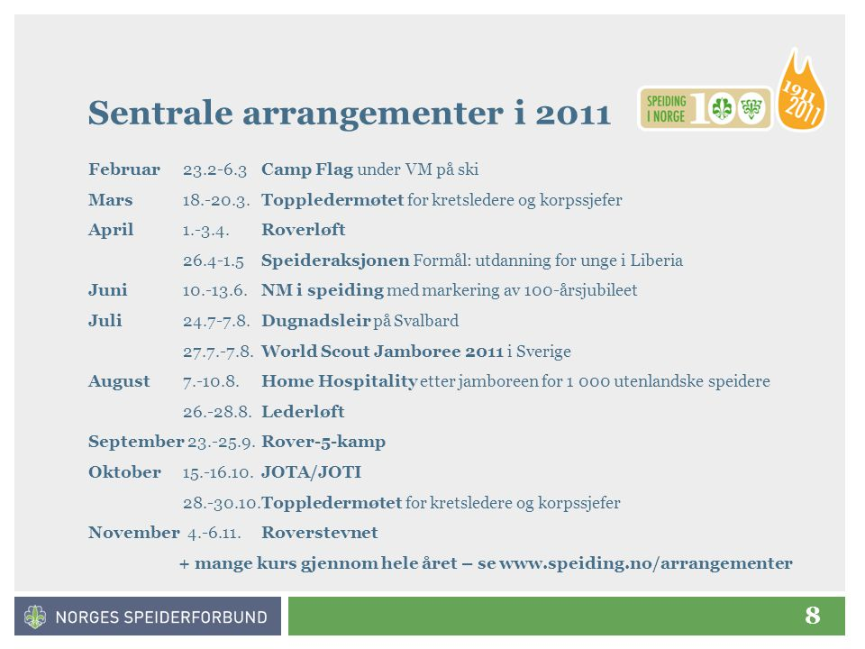 Sentrale arrangementer i 2011