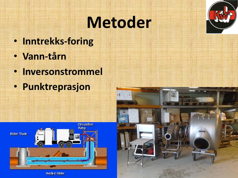 Metoder Inntrekks-foring Vann-tårn Inversonstrommel Punktreprasjon