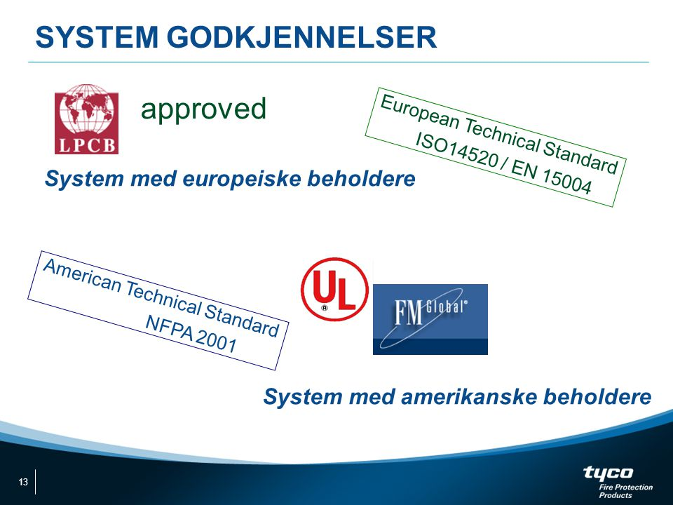 System med europeiske beholdere System med amerikanske beholdere