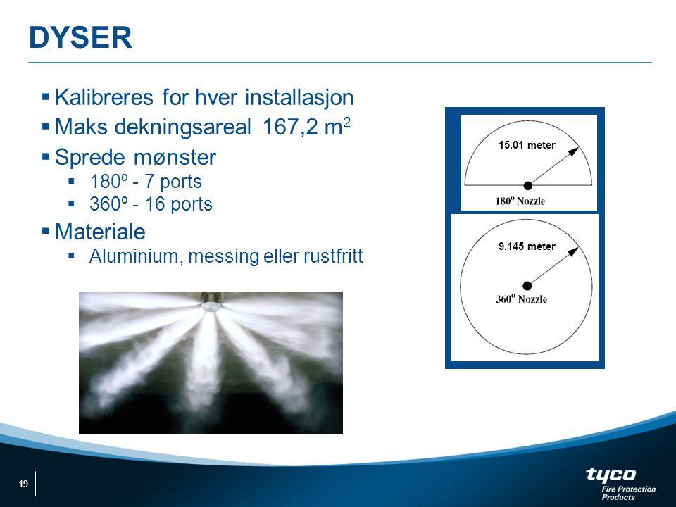 DYSER Kalibreres for hver installasjon Maks dekningsareal 167,2 m2