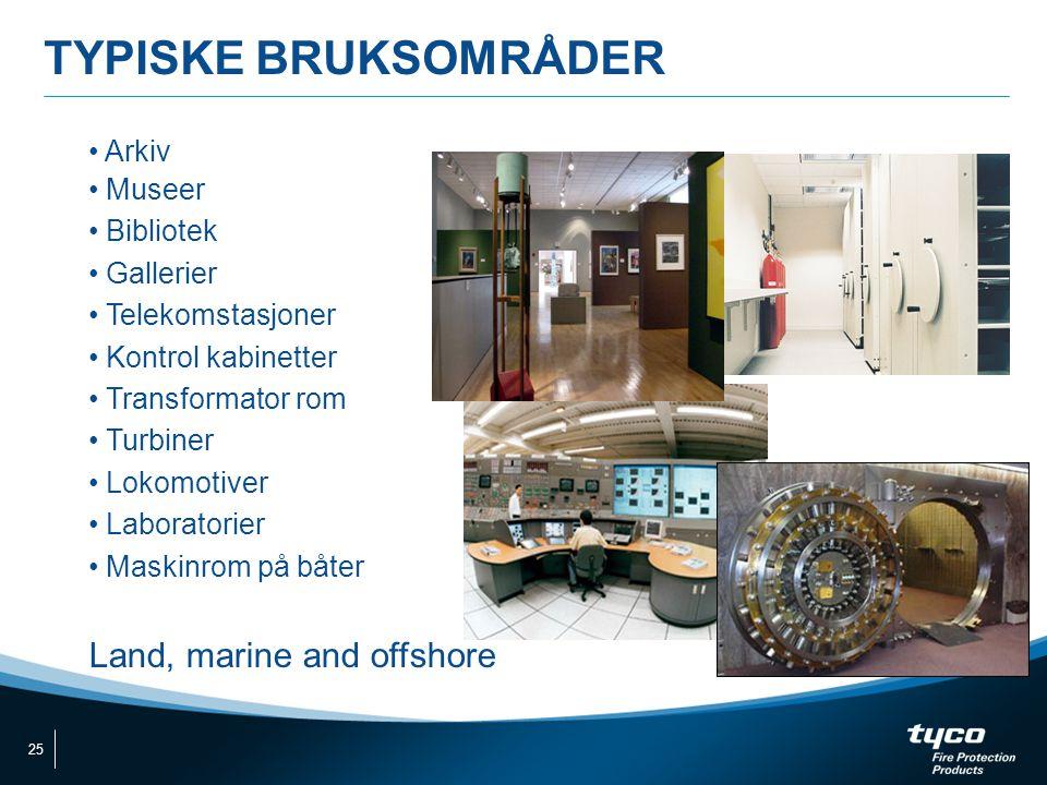 TYPISKE BRUKSOMRÅDER Land, marine and offshore Arkiv Museer Bibliotek