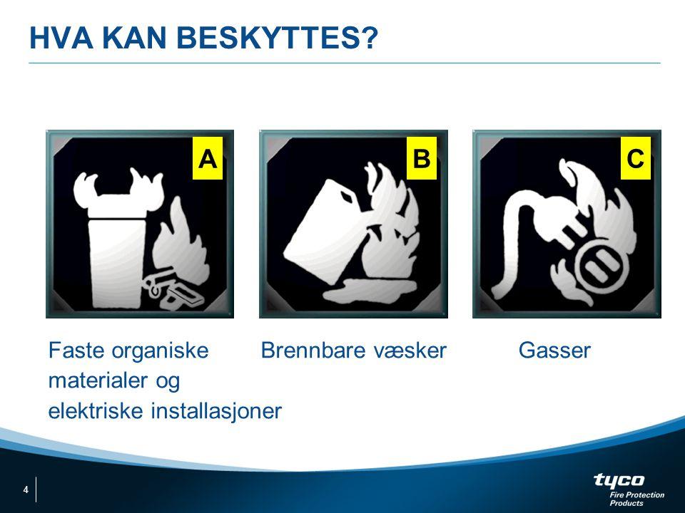 HVA KAN BESKYTTES A B C Faste organiske Brennbare væsker Gasser