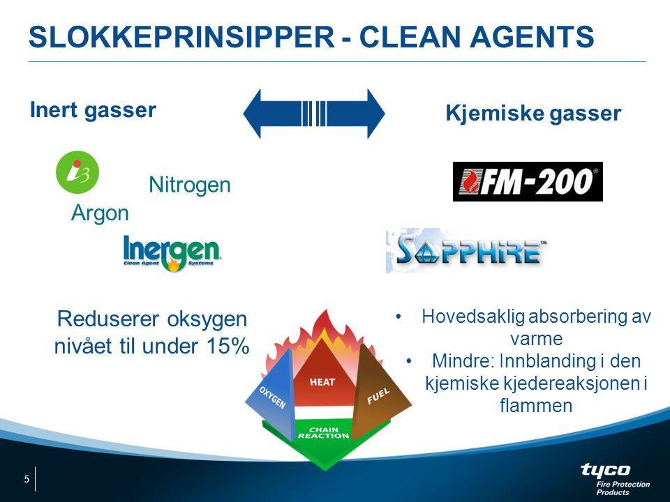 SLOKKEPRINSIPPER - CLEAN AGENTS
