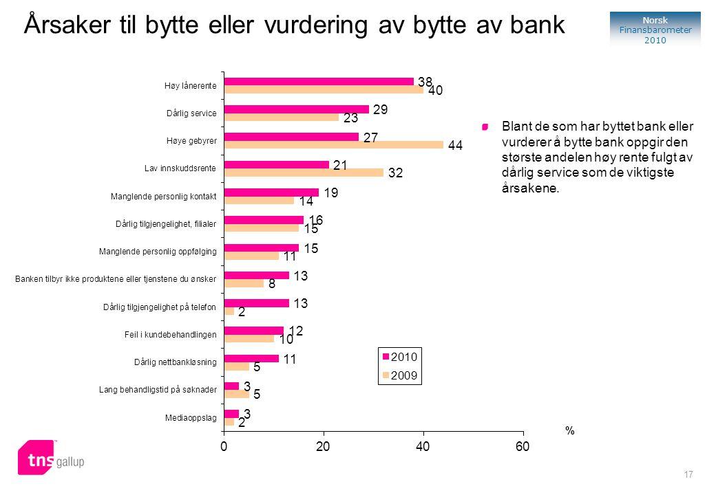 Årsaker til bytte eller vurdering av bytte av bank