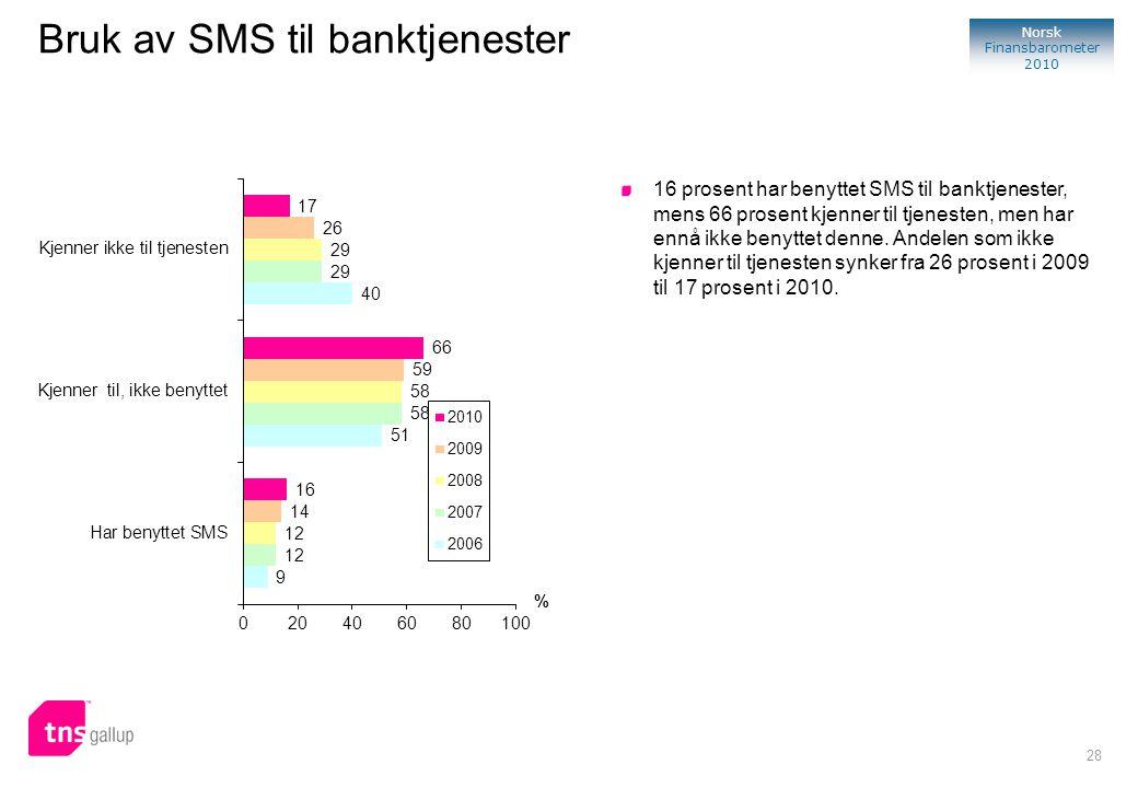 Bruk av SMS til banktjenester