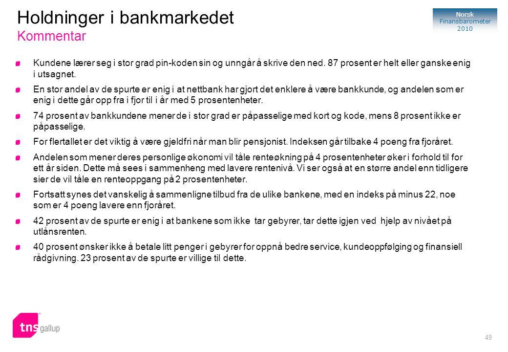 Holdninger i bankmarkedet Kommentar