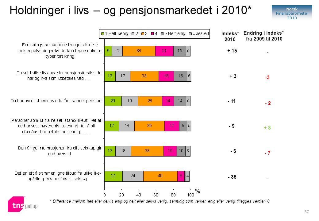 Holdninger i livs – og pensjonsmarkedet i 2010*