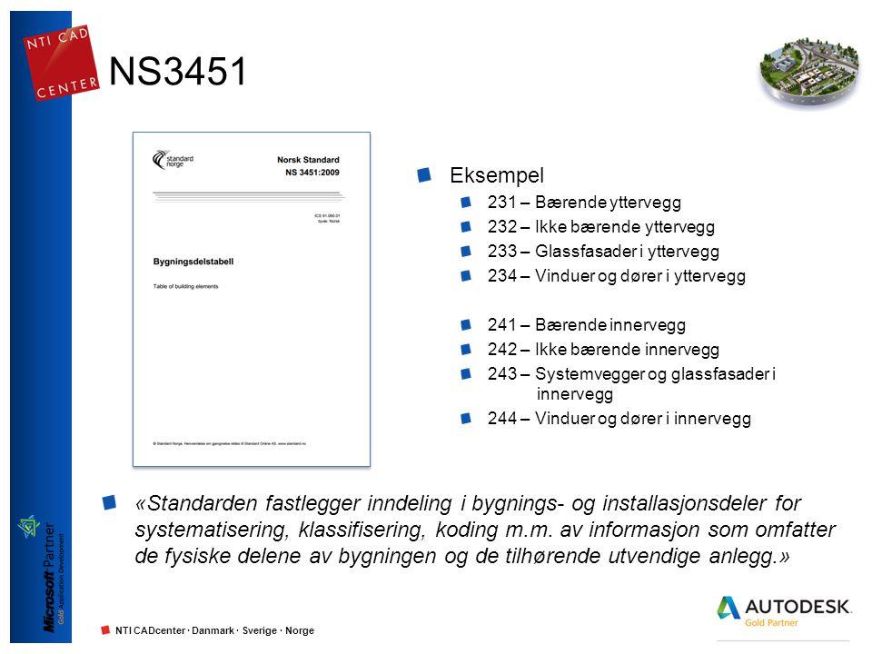 NS3451 Eksempel. 231 – Bærende yttervegg. 232 – Ikke bærende yttervegg. 233 – Glassfasader i yttervegg.