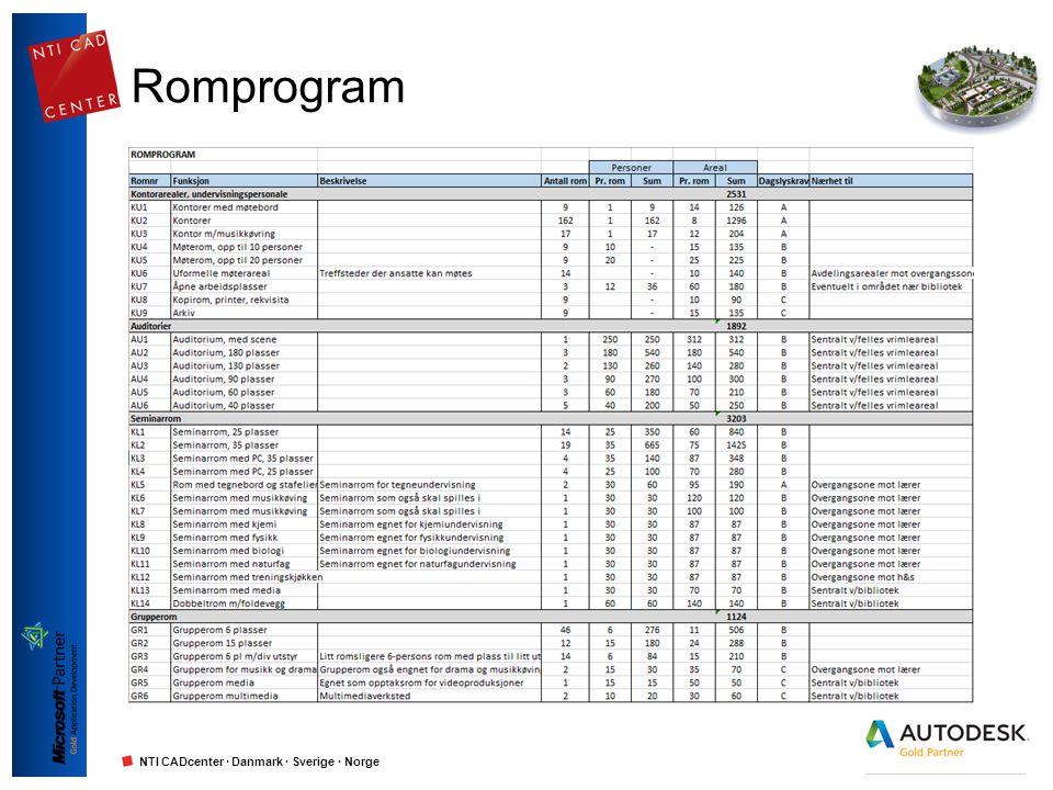 Romprogram - 390 Rom med mye tilhørende informasjon som delvis skal legges inn i modellen og delvis kan hjelpe under modellering.