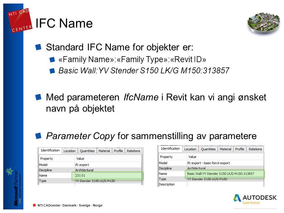 IFC Name Standard IFC Name for objekter er: