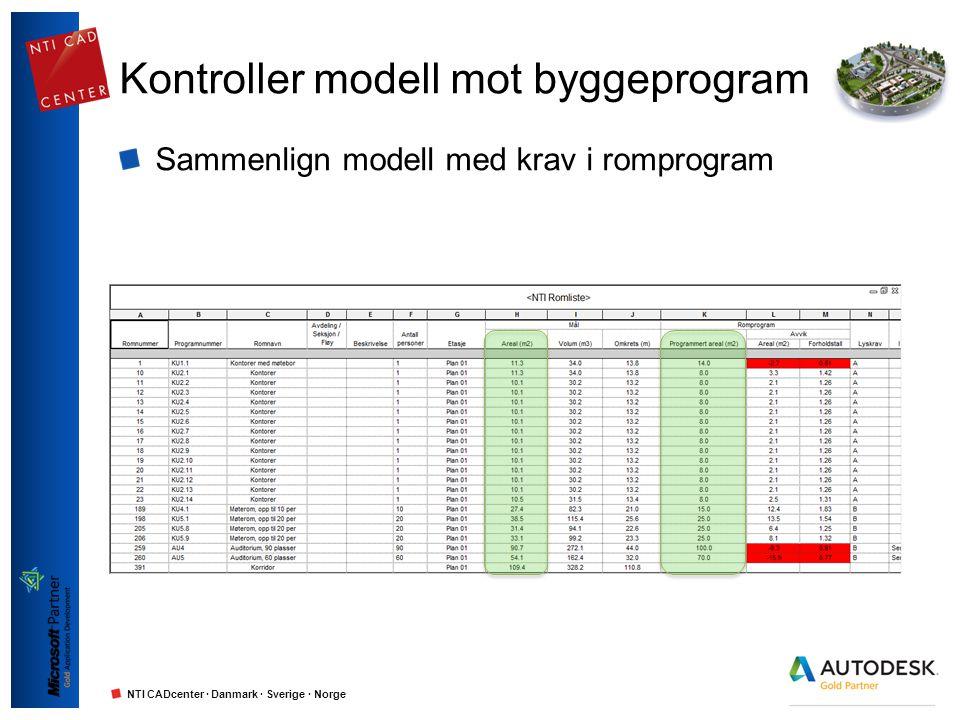 Kontroller modell mot byggeprogram