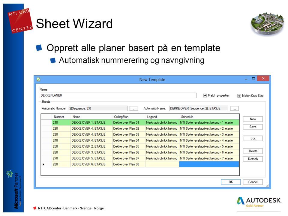 Sheet Wizard Opprett alle planer basert på en template