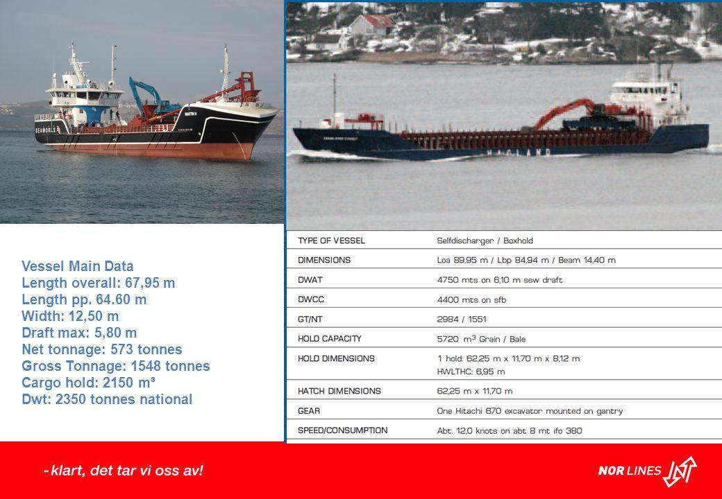 Vessel Main Data