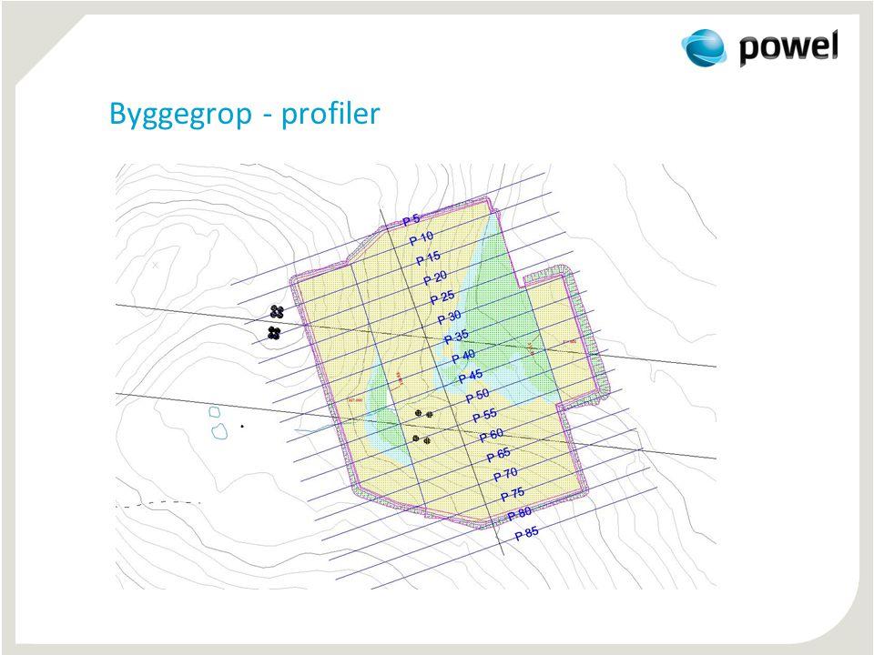 Byggegrop - profiler