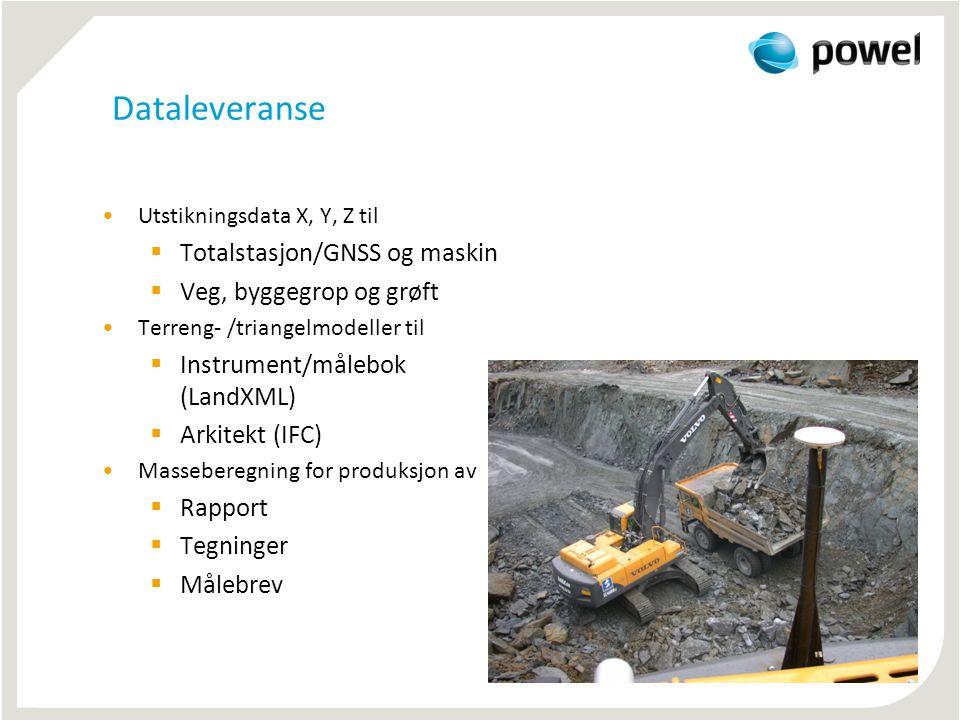 Dataleveranse Totalstasjon/GNSS og maskin Veg, byggegrop og grøft