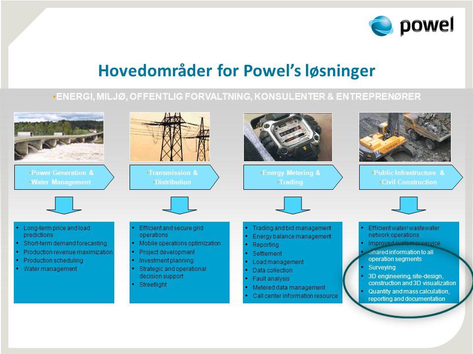 Hovedområder for Powel's løsninger
