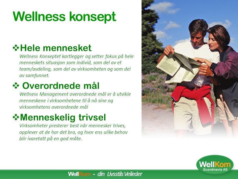 WellKom - din Livsstils Veileder